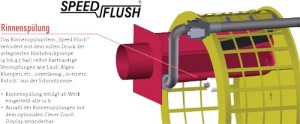 Speed-flush
